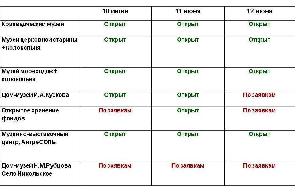 график шаблон2